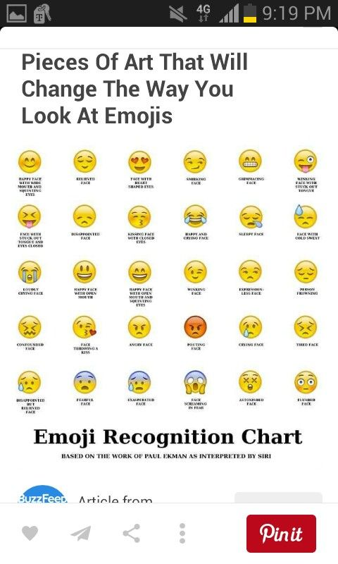 Emoji Meaning Chart - Arenda-stroy