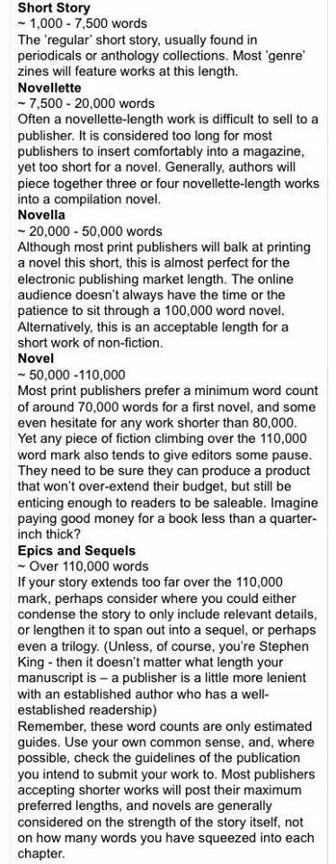 Word count for stories. Gives length for novels, short stories, novellas, etc: