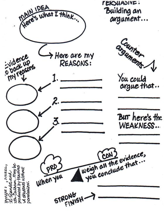 Writing graphic organizers, Graphics and Notebooks on