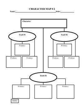 Graphic organizers, Organizers and Free graphics on Pinterest
