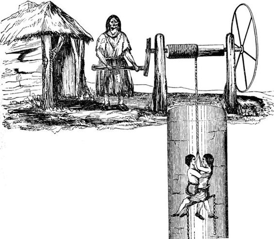 An illustration from 1842 Commissioners Report showing a