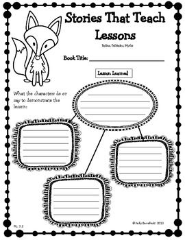 Reading Literature Graphic Organizers for 3rd Grade. Use
