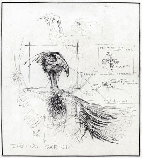 Sketch for bird puppet mechanisms, by Andreas Engel