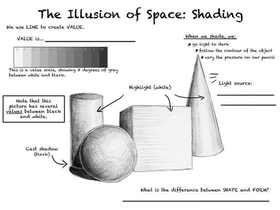 Illusion Of Space Shading By Ccraskviantart On