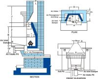 BonTool - Fireplace Cross Section | Brick Fireplaces ...