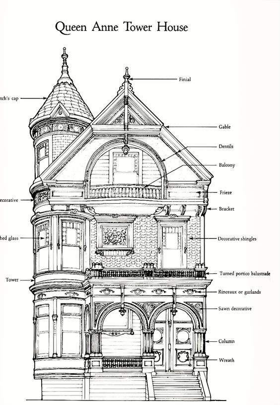https://www.google.com/blank.html Queen Anne Tower House #