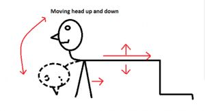 Primitive reflexes, Primitives and At home on Pinterest