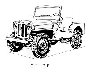 Coloring, Book and Jeeps on Pinterest