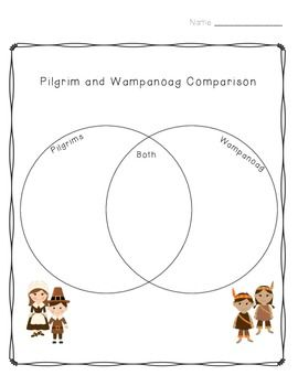 Thanksgiving, The o'jays and Venn diagrams on Pinterest