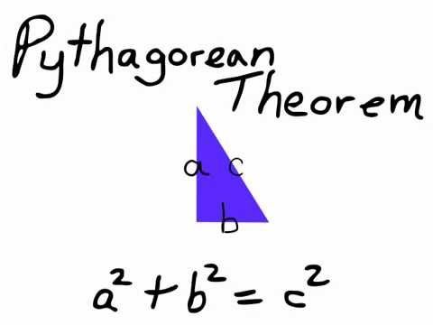 Studying Pythagorean Theorem on iPad with DoInk Animation