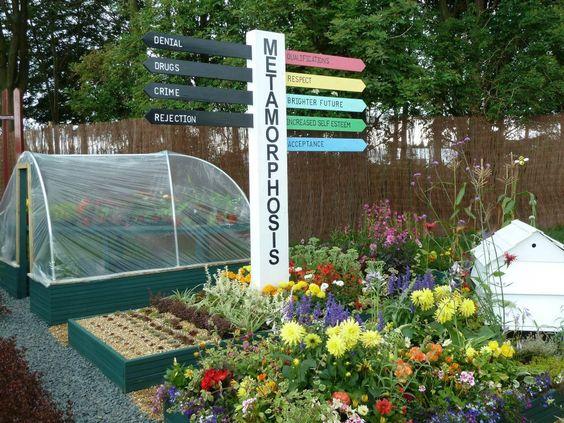 Herb Garden Idea Garden Pinterest Jardins Idées Et Herbes