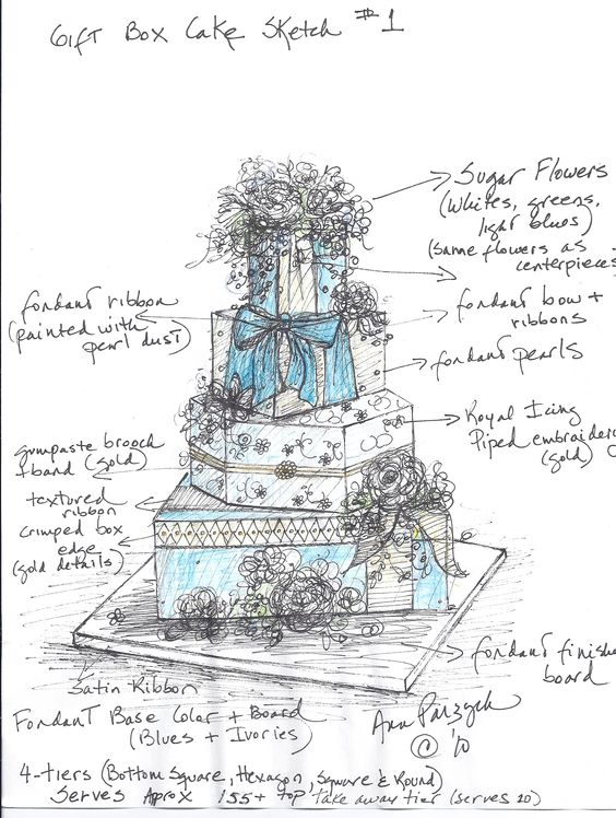 Gift Box Wedding Cake Sketch don't forget details and