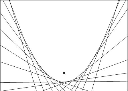 parabola by folding. CPM does this with mirrors and