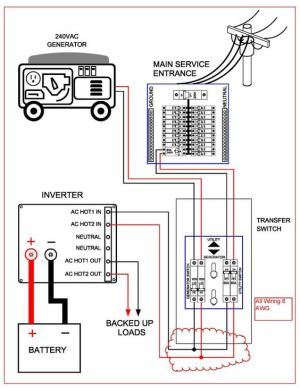 Midnite Solar Transfer Switch  How to connect 3 x 6 AWG