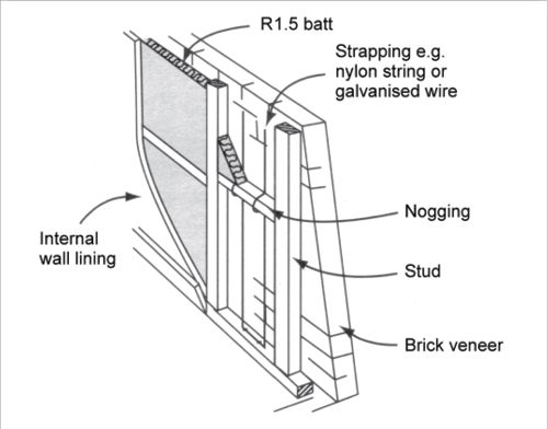 INSULATION A cross-section diagram shows a brick veneer