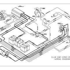 1992 Ezgo Marathon Wiring Diagram Msd 6a Install 1990 Www Toyskids Co 1995 Club Car 1994 Ez Go Battery Engine