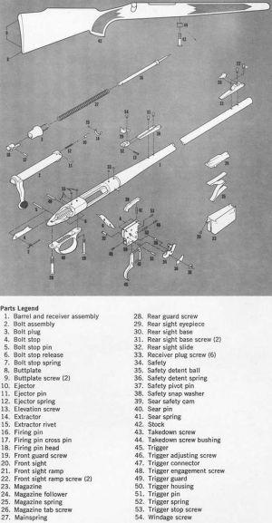 Remington 700 exploded view diagram | Rifles | Pinterest