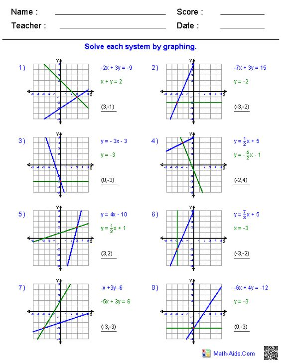 Systems Of Inequalities Worksheet. Worksheets. Ratchasima