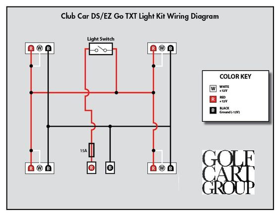 Club Car Light Wiring Diagram on 36v electric golf cart