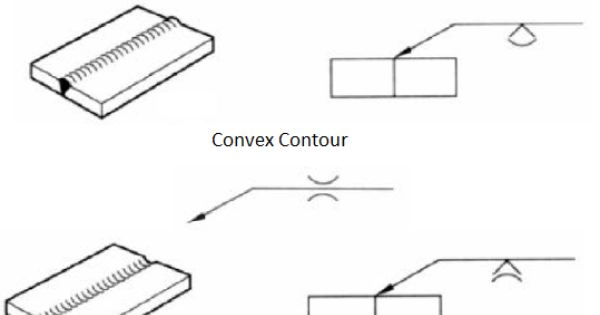 Flush, Flat Welds : Convex and concave contour examples
