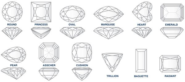 This Diagram Shows Faceting patterns or Cut. One Diamond