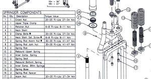 springer_front_end_parts_listjpg (600×763) | bikes | Pinterest | Inspiration