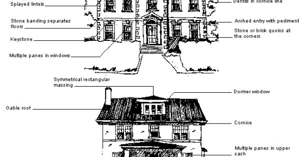[drawing]:detailed diagram of the Neo-Georgian Style