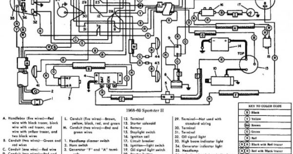 # Electrical Wiring Schematic Of 1968-1969 Harley Davidson