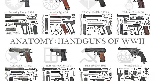 Anatomy of 8 Handguns of WWII Pistols in exploded view