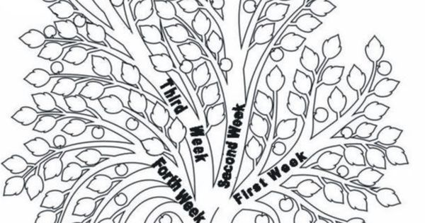 A tree for tracking the five daily prayers in one month