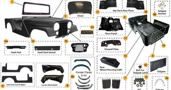classic mini front suspension diagram ford focus mk1 radio wiring jeep cj body parts   jeeps pinterest cj, and bodies