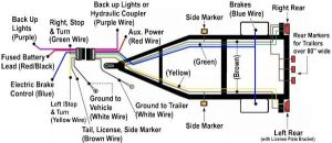 Trailer wiring diagram for trailer wiring projects #