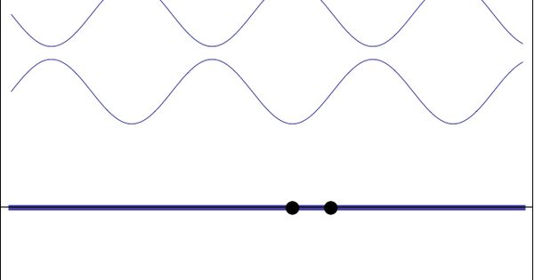 animation showing how two waves moving in opposite
