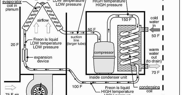 domestic pump control panel wiring diagram