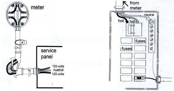 wiring a shop subpanel