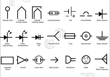 Commercial Wiring Symbols Electrical Symbols Wiring