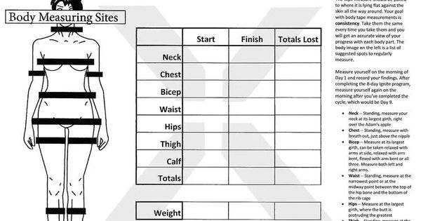 Measuring chart. Lose 5-15 pounds AND inches in 8 days