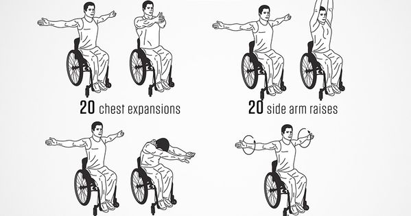 An energy-boosting routine for wheelchair users that helps
