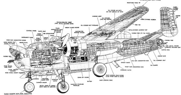North American Aviation's B-25 Mitchell was a versatile