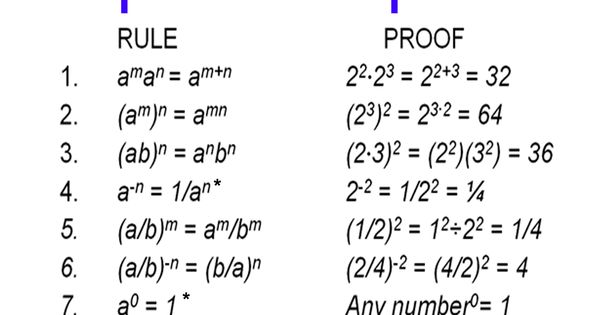 Properties of Exponents & Proof ♻keep on reduce reuse