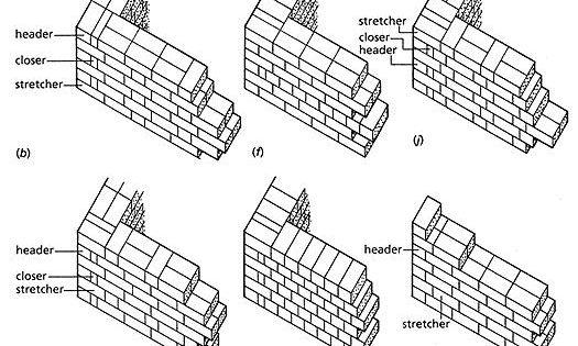brick bonds. (a) Flemish bond. (b) Flemish garden-wall