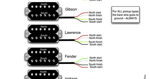 Guitar Pick Up Switch Wiring Diagram