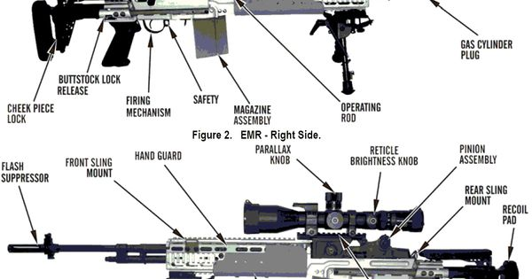 M1a Ebr Schematic