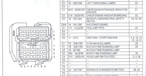 jeep yj wiring diagram 1979 cj5 87 | bulkhead http://www.jeepforum.com/forum/f12 ...