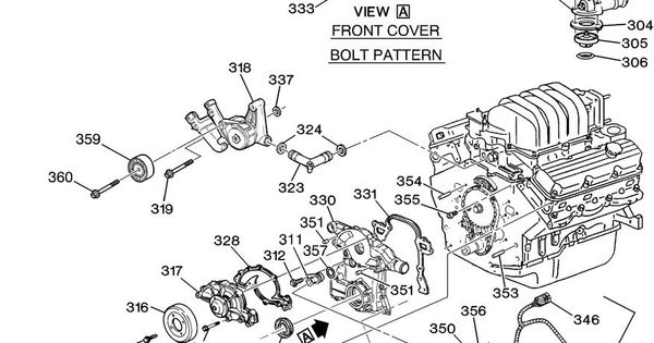 [DIAGRAM] 1995 Pontiac Grand Prix 3 1 Engine Diagrams FULL