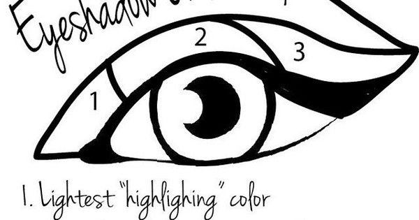 15 Eyeshadow Hacks, Tips and Tricks Every Girl Should Know