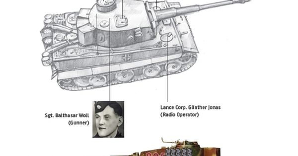 The Killing Machine Wittmann's official tank was Tiger No