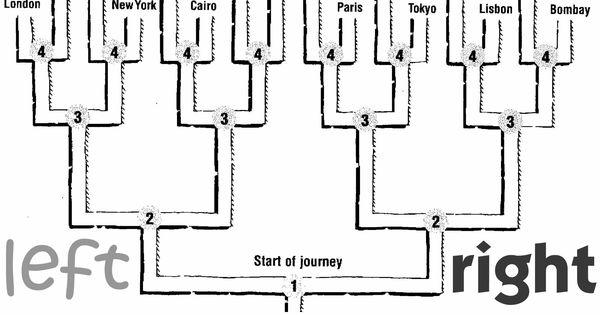 ELT: Minimal pair activity for Brazilian epenthesis