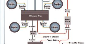 Amplifier wiring diagram | Look at, Cars and Http:wwwjennisonbeautysupply