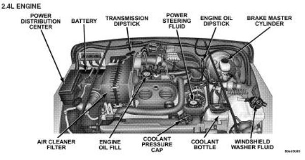 Jeep Transmission Diagram Also Jeep Grand Cherokee 2 On 2001 Jeep